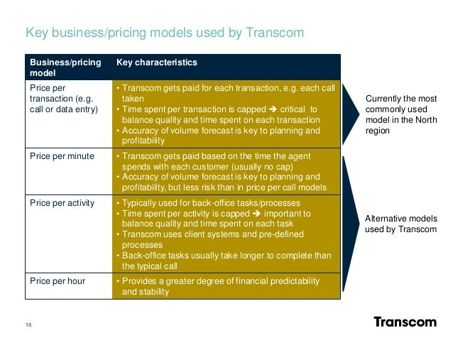 Key business/pricing models used by Transcom 13 Business/pricing model Key characteristics Price per transaction (e.g. cal...