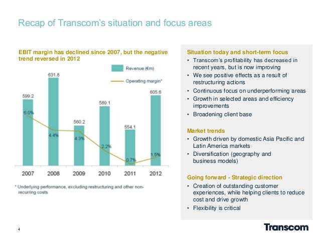 4 Situation today and short-term focus • Transcom's profitability has decreased in recent years, but is now improving • We...