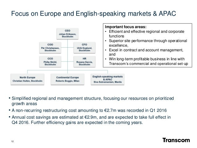 12 Focus on Europe and English-speaking markets & APAC • Simplified regional and management structure, focusing our resour...