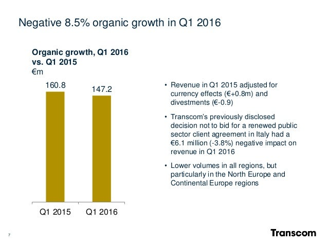 Q1 2015 Q1 2016 7 Organic growth, Q1 2016 vs. Q1 2015 €m 147.2 160.8 • Revenue in Q1 2015 adjusted for currency effects (€...