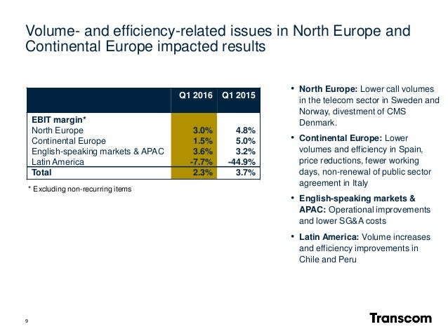 9 • North Europe: Lower call volumes in the telecom sector in Sweden and Norway, divestment of CMS Denmark. • Continental ...