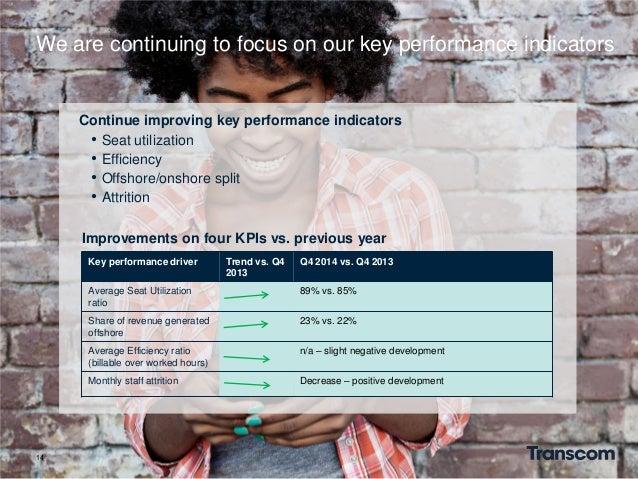 14 Key performance driver Trend vs. Q4 2013 Q4 2014 vs. Q4 2013 Average Seat Utilization ratio 89% vs. 85% Share of revenu...