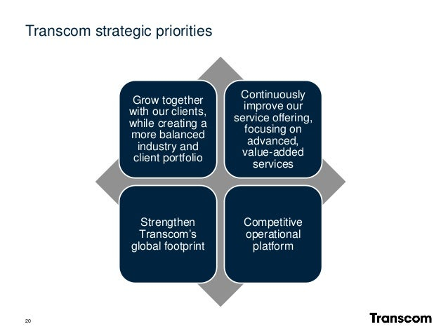 Transcom strategic priorities 20 Grow together with our clients, while creating a more balanced industry and client portfo...