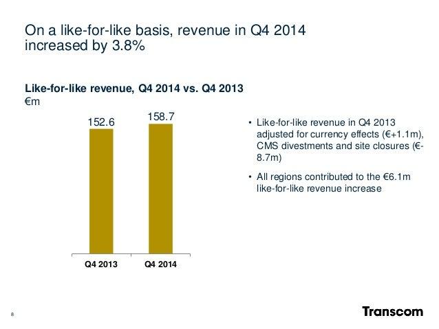 8 Q4 2013 Q4 2014 Like-for-like revenue, Q4 2014 vs. Q4 2013 €m 158.7152.6 • Like-for-like revenue in Q4 2013 adjusted for...