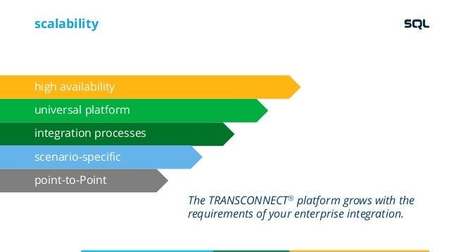 Product Presentation Iiot Sap Transconnect 2 3 0 En