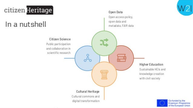 Transcribathons as citizen science projects:  a comparative analysis of European initiatives Slide 3