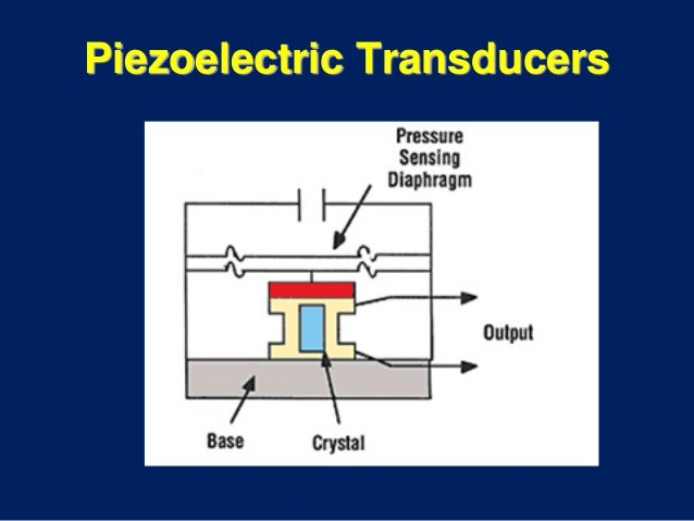 the characteristics of the piezoelectric force transducer a power transmitting device First, the intrinsic impedance characteristic of piezoelectric transducer is  measured  transmission capacity and power transmission efficiency, ultrasonic   devices for various purposes because of its piezoelectric effect using acoustic  waves to transfer piezoelectric energy by transmit and receive piezoelectric  transducer.
