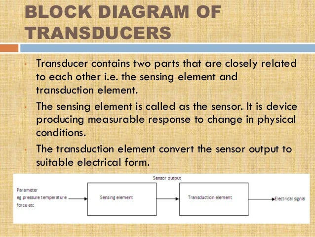 transducers, Wiring block