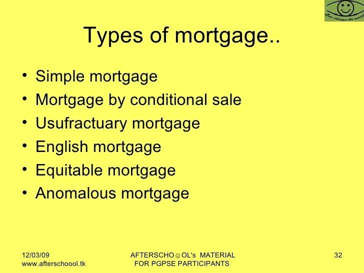 Organisational behaviour for What type of loan to buy land