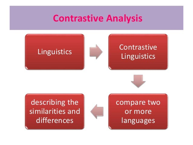 importance and uses of contrastive linguistics Contrastive linguistics and contrastive analysis hypothesis - download as word doc (doc), pdf file (pdf), text file (txt) or read online.