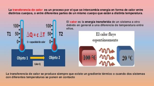 Resultado de imagen de Transmisión de calor de un cuerpo a otro