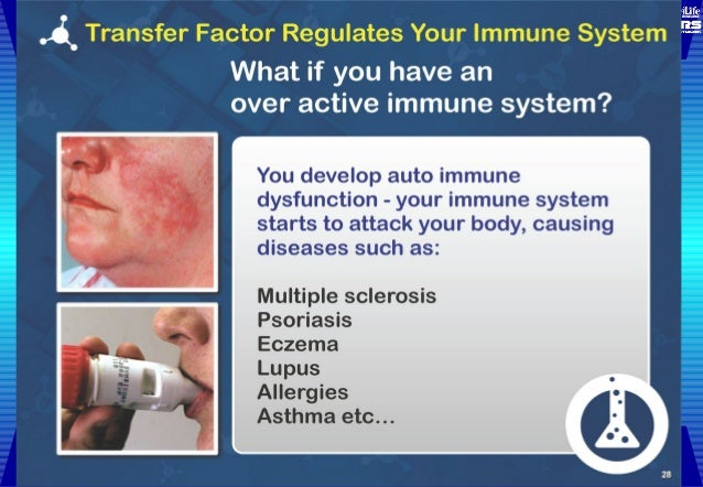 Transfer Factor Science Of 4life