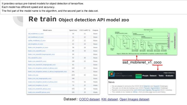 Transfer learning, active learning using tensorflow object detection…