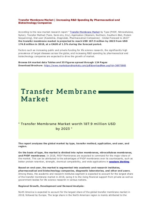 Transfer Membrane Market   Increasing R&D Spending By Pharmaceutical and Biotechnology Companies According to the new mark...