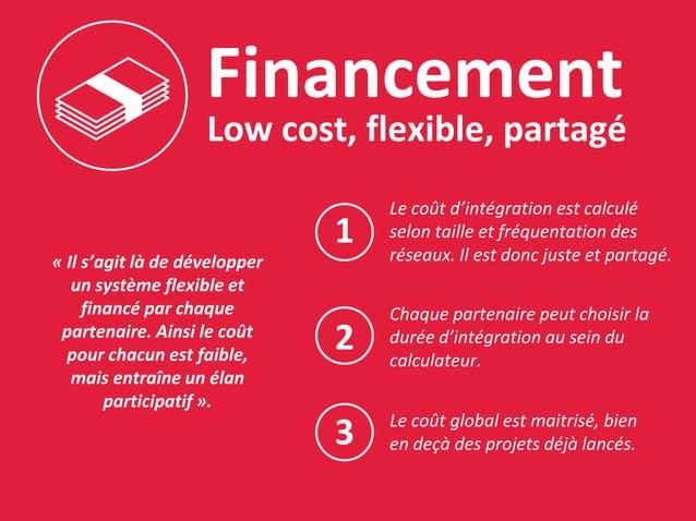 Financement Low cost, flexible, partagé Le coût d'intégration est calculé selon taille et fréquentation des réseaux. Il es...