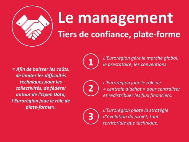 Le management Tiers de confiance, plate-forme L'Eurorégion gère le marché global, le prestataire, les conventions L'Euroré...