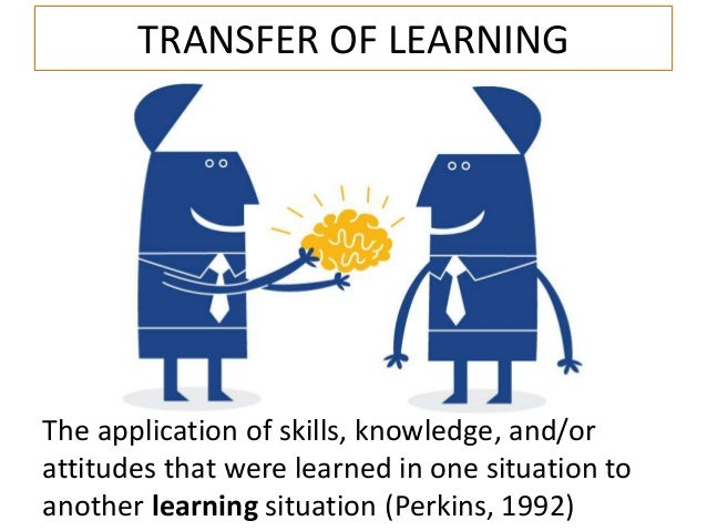 transferable management and study skills How to demonstrate transferable skills to employers in your applications and at interviews other activities and interests you pursue while at university, through societies or sports teams for example, can illustrate motivation, commitment and an ability to balance the demands of study and other activities regular.