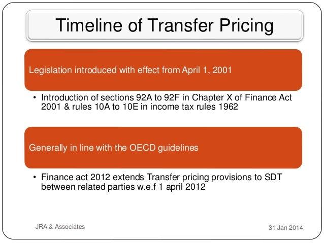 Transfer Pricing Slide 3