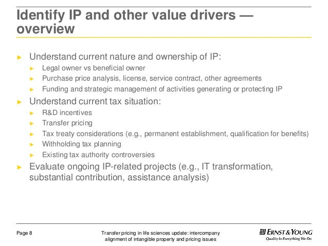 Transfer Pricing Inter Pany Alignment Of Intangible