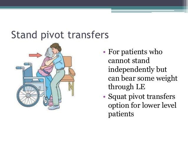 Transfers Body Mechanics