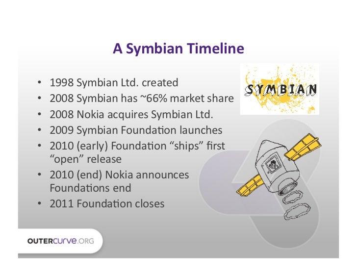 Symbian: collaboration, open, closed, dead? Slide 2