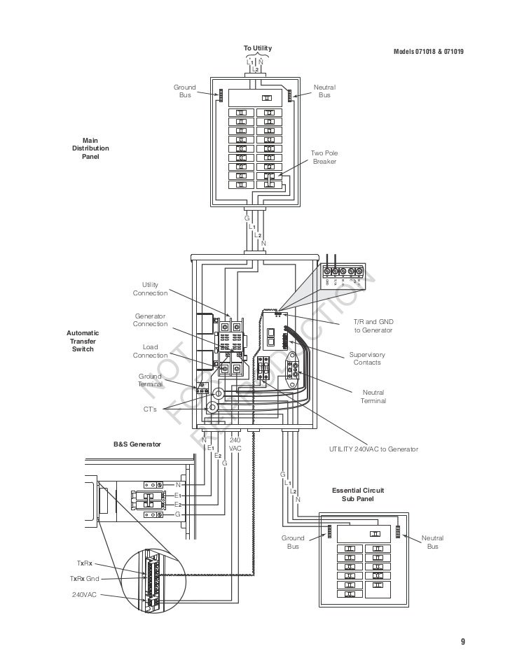 transfer switch manual