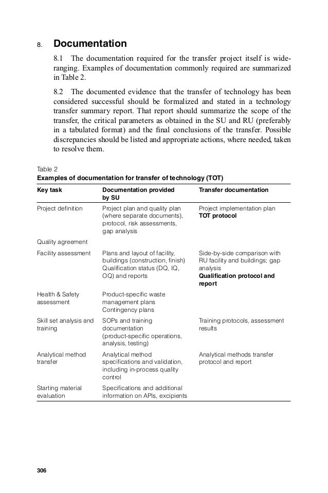 pharmaceutical technology transfer resume 28 images
