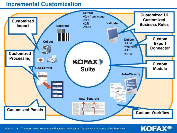 Transform 09 Kofax For The Enterprise Moving From