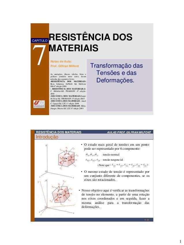 1 RESISTÊNCIA DOS MATERIAIS CAPITULO Notas de Aula: Prof. Gilfran Milfont As anotações, ábacos, tabelas, fotos e gráficos ...