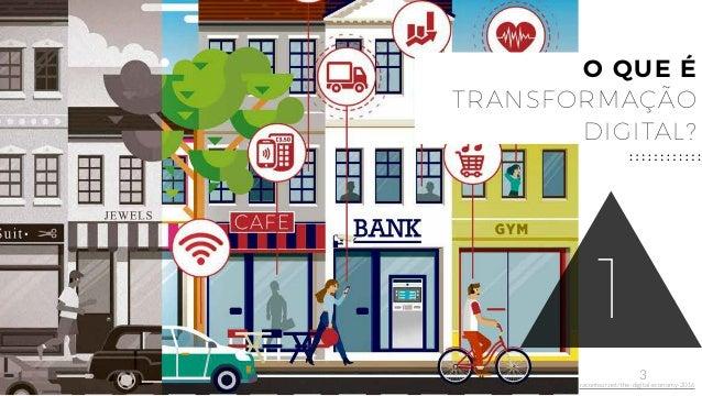 3 1 raconteur.net/the-digital-economy-2016 O QUE É TRANSFORMAÇÃO DIGITAL?