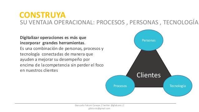 Digitalizar operaciones es más que incorporar grandes herramientas. Es una combinación de personas, procesos y tecnología ...