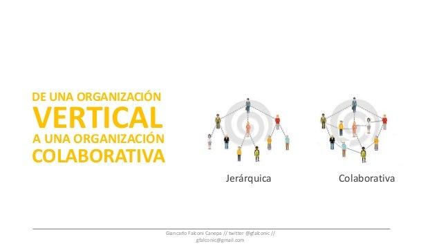 DE UNA ORGANIZACIÓN VERTICALA UNA ORGANIZACIÓN COLABORATIVA Jerárquica Colaborativa Giancarlo Falconi Canepa // twitter @g...