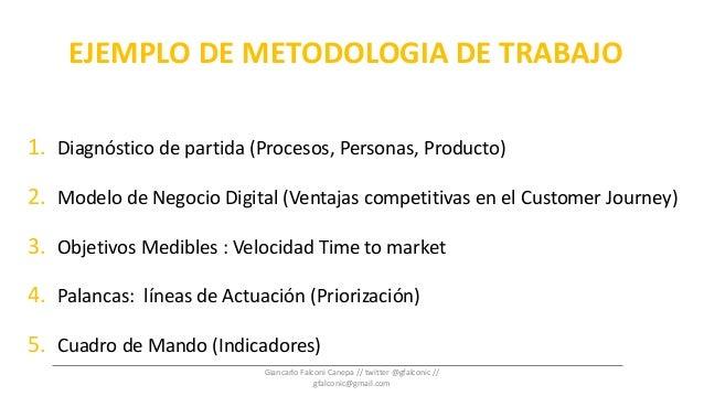 1. Diagnóstico de partida (Procesos, Personas, Producto) 2. Modelo de Negocio Digital (Ventajas competitivas en el Custome...