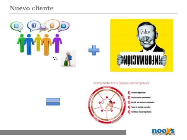 Nuevo cliente • Son consumidores digitales avanzados con una gran capacidad para adoptar las nuevas tecnologías en su día ...