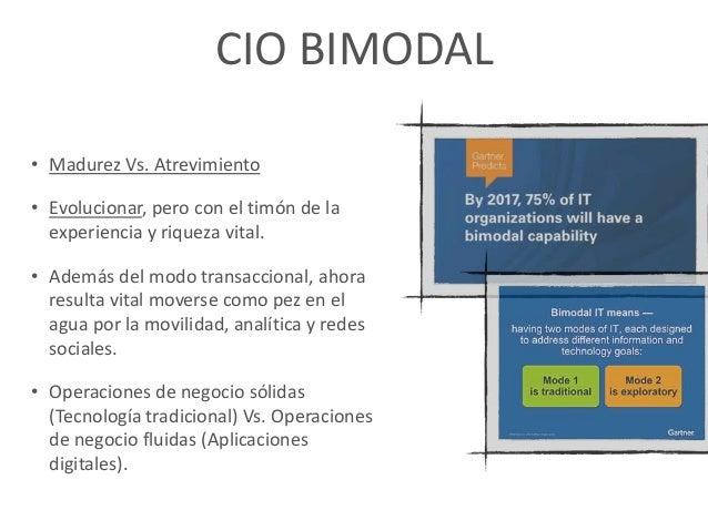 RETO DIGITAL • Internet ha cambiado los modelos de negocio – nuevas formas de comprar y consumo – nuevas oportunidades – n...