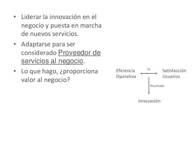 CDO (NUEVO ROL) CIO CDO Centrado en Sistemas Datos rol Gestión del cambio en TI. Capitalización Digital Palanca de cambio ...