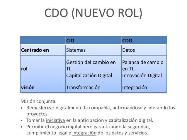 CDO. RETOS • El mundo digital acelera más que las propias empresas. • Establecer una visión y un rol claros de digital par...