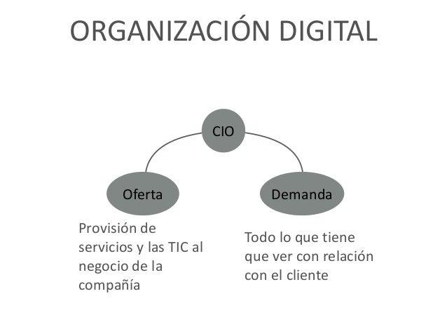 Las claves Fuente: Informe Accenture 'La Visión Tecnológica del Seguro 2015'