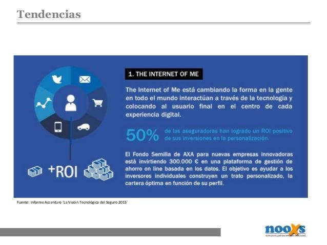 Tendencias Fuente: Informe Accenture 'La Visión Tecnológica del Seguro 2015'