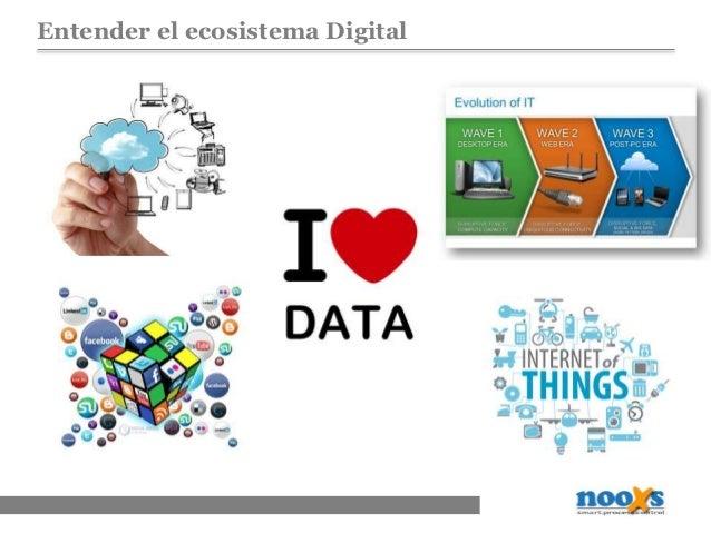 Entender el ecosistema Digital
