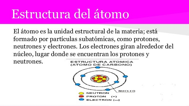 Estructura del átomo El átomo es la unidad estructural de la materia; está formado por partículas subatómicas, como proton...