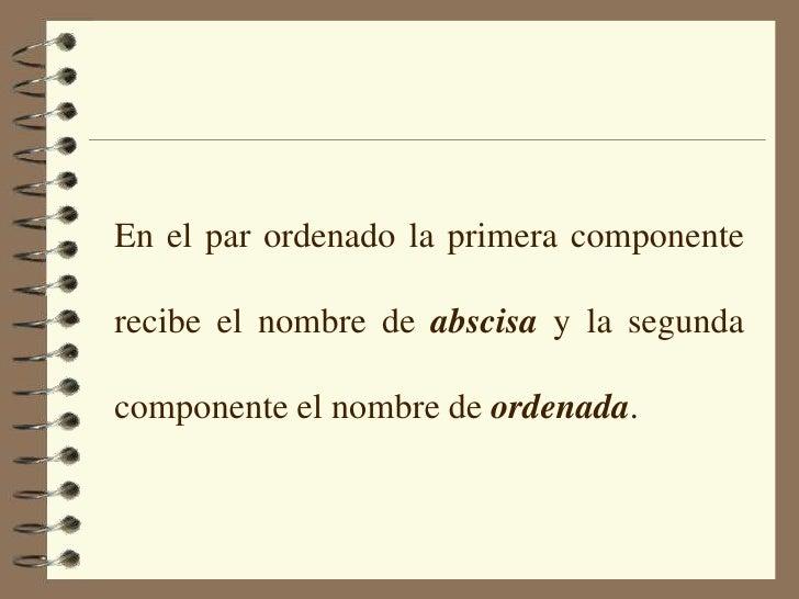En el par ordenado la primera componente recibe el nombre de abscisa y la segunda componente el nombre de ordenada.<br />