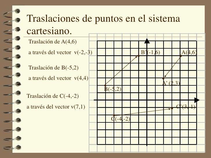 Traslaciones de puntos en el sistema cartesiano.<br />Traslación de A(4,6) <br />a través del vector  v(-2,-3)<br />A(4,6)...