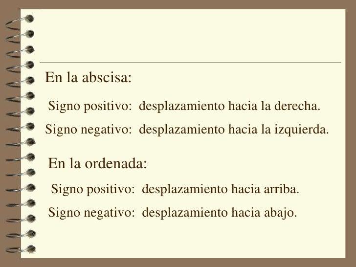 En la abscisa:<br />Signo positivo:  desplazamiento hacia la derecha.<br />Signo negativo:  desplazamiento hacia la izquie...