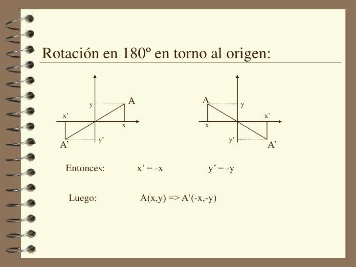 Rotación en 180º en torno al origen:<br />A<br />A<br />y<br />y<br />x'<br />x'<br />x<br />x<br />y'<br />y'<br />A'<br ...