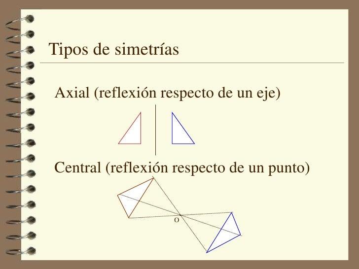 Tipos de simetrías<br />Axial (reflexión respecto de un eje)<br />Central (reflexión respecto de un punto)<br />O<br />
