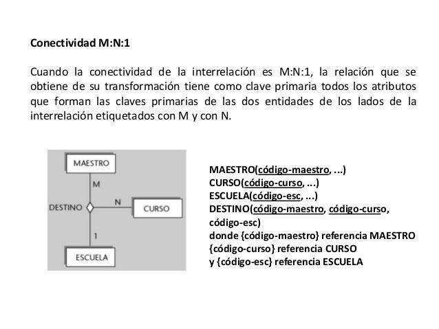 Conectividad M:N:1 Cuando la conectividad de la interrelación es M:N:1, la relación que se obtiene de su transformación ti...
