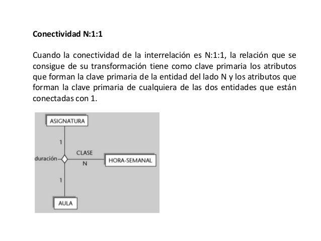 Conectividad N:1:1 Cuando la conectividad de la interrelación es N:1:1, la relación que se consigue de su transformación t...