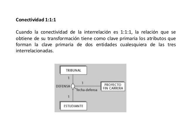 Conectividad 1:1:1 Cuando la conectividad de la interrelación es 1:1:1, la relación que se obtiene de su transformación ti...