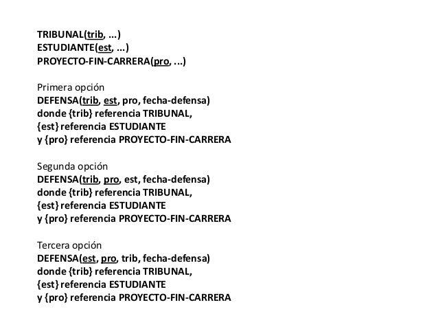 TRIBUNAL(trib, ...) ESTUDIANTE(est, ...) PROYECTO-FIN-CARRERA(pro, ...) Primera opción DEFENSA(trib, est, pro, fecha-defen...